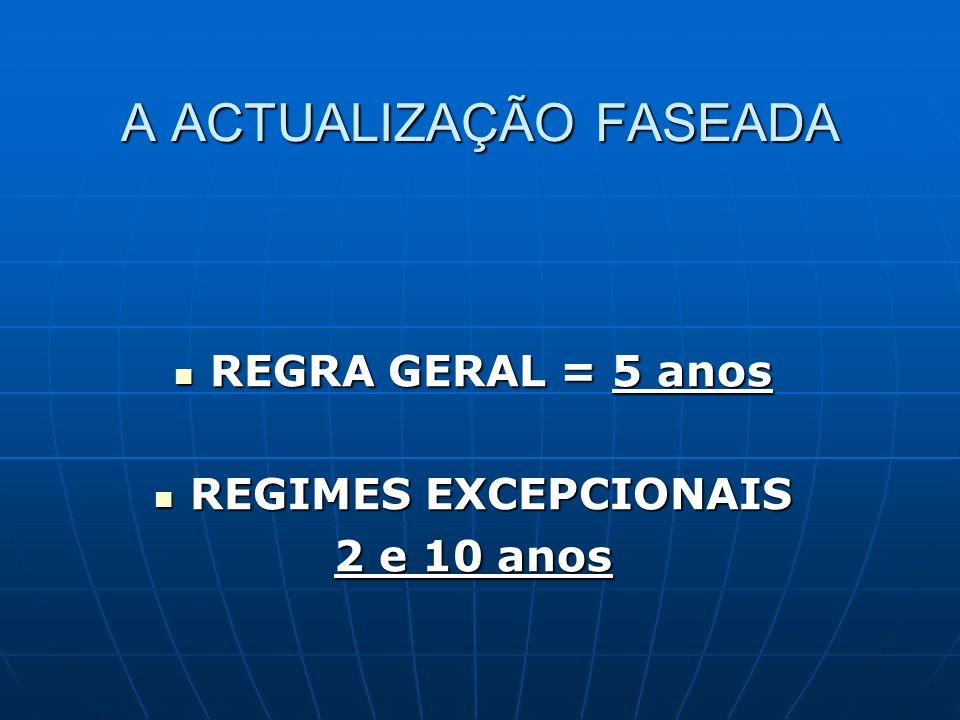 A ACTUALIZAÇÃO FASEADA REGRA GERAL = 5 anos REGRA GERAL = 5 anos REGIMES EXCEPCIONAIS REGIMES EXCEPCIONAIS 2 e 10 anos