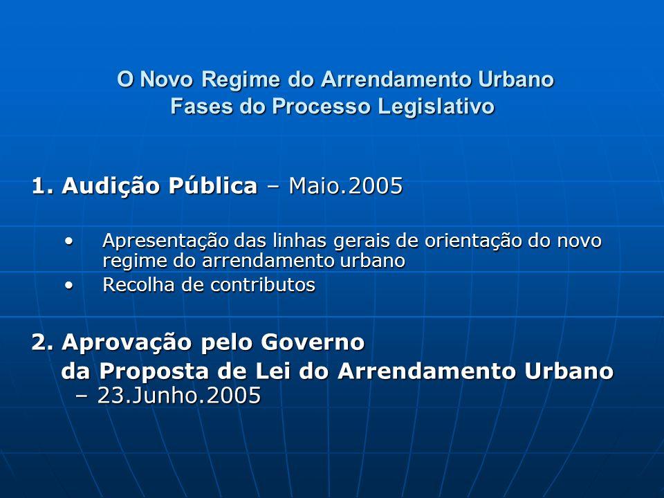 O Novo Regime do Arrendamento Urbano Fases do Processo Legislativo O Novo Regime do Arrendamento Urbano Fases do Processo Legislativo 1. Audição Públi
