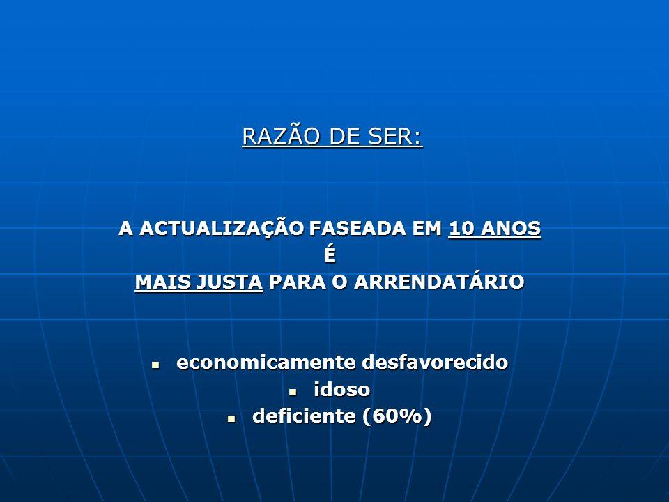 RAZÃO DE SER: RAZÃO DE SER: A ACTUALIZAÇÃO FASEADA EM 10 ANOS É MAIS JUSTA PARA O ARRENDATÁRIO economicamente desfavorecido economicamente desfavoreci