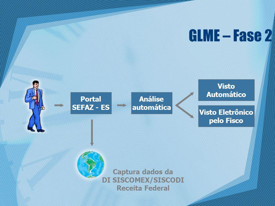 GLME – Fase 2 Portal SEFAZ - ES Análise automática Visto Automático Visto Eletrônico pelo Fisco Captura dados da DI SISCOMEX/SISCODI Receita Federal