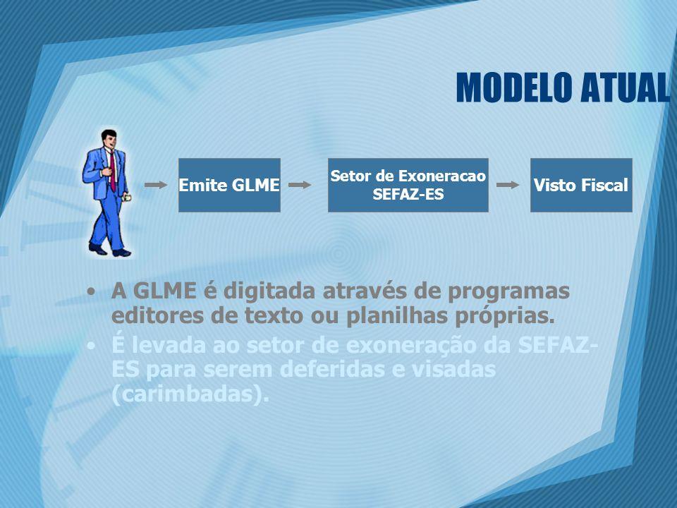 MODELO ATUAL A GLME é digitada através de programas editores de texto ou planilhas próprias.