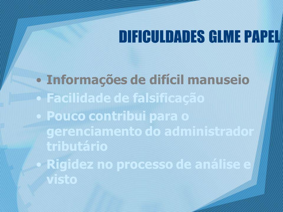 DIFICULDADES GLME PAPEL Informações de difícil manuseio Facilidade de falsificação Pouco contribui para o gerenciamento do administrador tributário Rigidez no processo de análise e visto