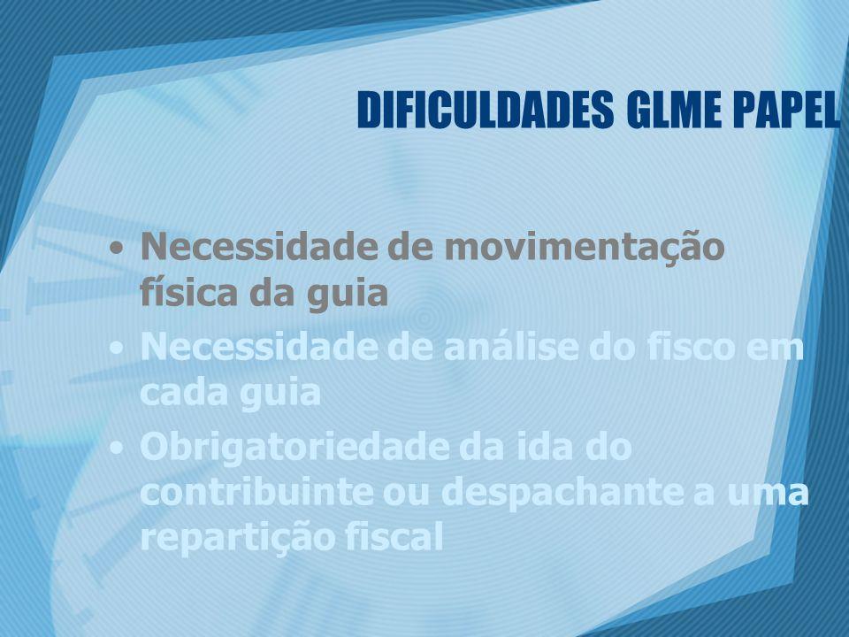 DIFICULDADES GLME PAPEL Necessidade de movimentação física da guia Necessidade de análise do fisco em cada guia Obrigatoriedade da ida do contribuinte ou despachante a uma repartição fiscal