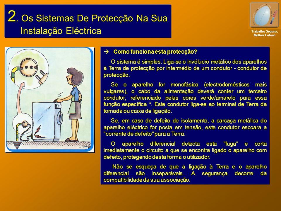 2. Os Sistemas De Protecção Na Sua Instalação Eléctrica Trabalho Seguro, Melhor Futuro Como funciona esta protecção? O sistema é simples. Liga-se o in