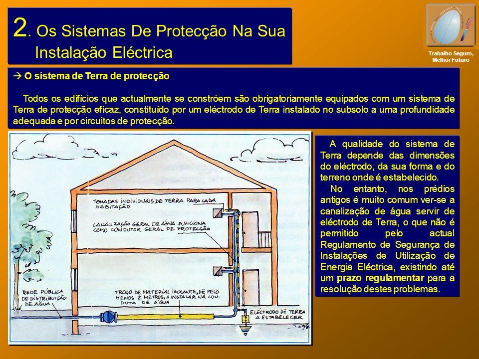 2. Os Sistemas De Protecção Na Sua Instalação Eléctrica Trabalho Seguro, Melhor Futuro O sistema de Terra de protecção Todos os edifícios que actualme