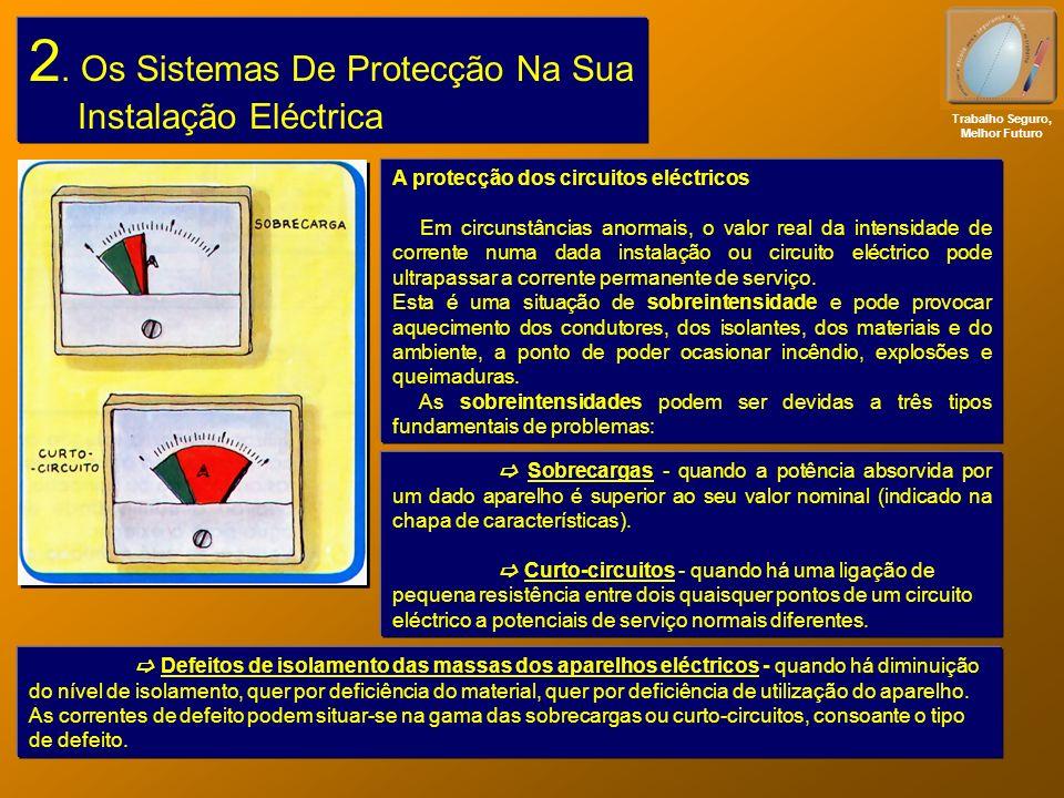 2. Os Sistemas De Protecção Na Sua Instalação Eléctrica Trabalho Seguro, Melhor Futuro A protecção dos circuitos eléctricos Em circunstâncias anormais