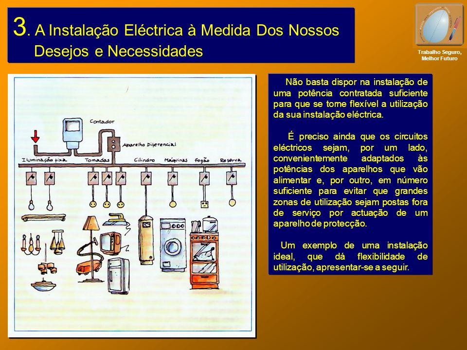 3. A Instalação Eléctrica à Medida Dos Nossos Desejos e Necessidades Trabalho Seguro, Melhor Futuro Não basta dispor na instalação de uma potência con