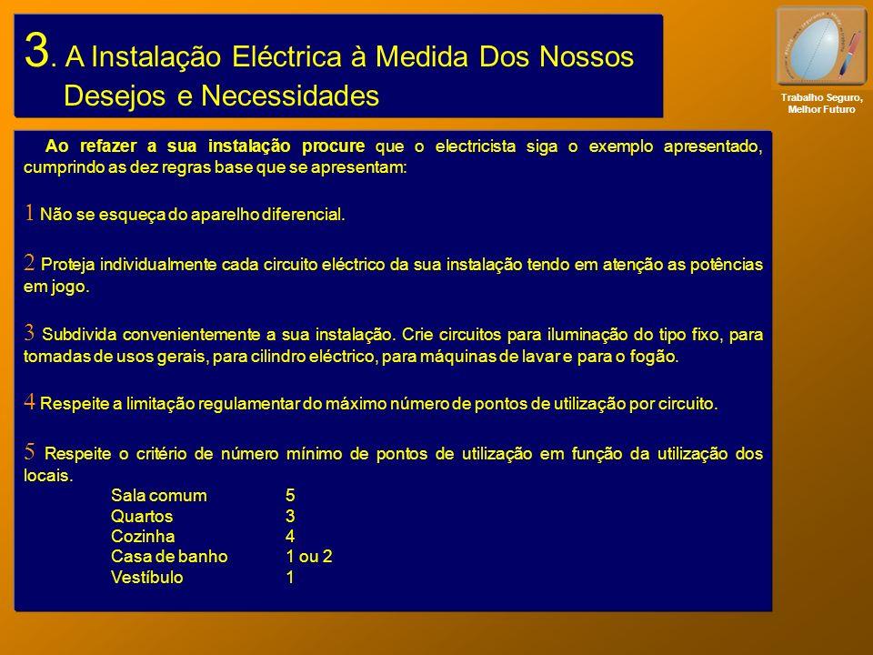 Trabalho Seguro, Melhor Futuro Ao refazer a sua instalação procure que o electricista siga o exemplo apresentado, cumprindo as dez regras base que se