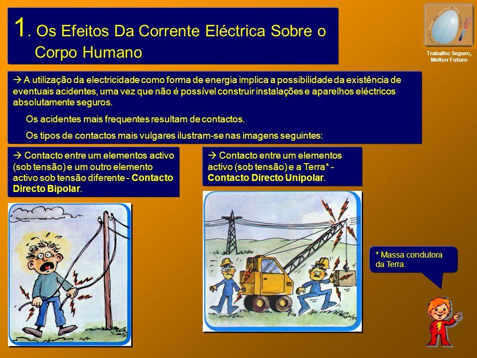 1. Os Efeitos Da Corrente Eléctrica Sobre o Corpo Humano Trabalho Seguro, Melhor Futuro A utilização da electricidade como forma de energia implica a