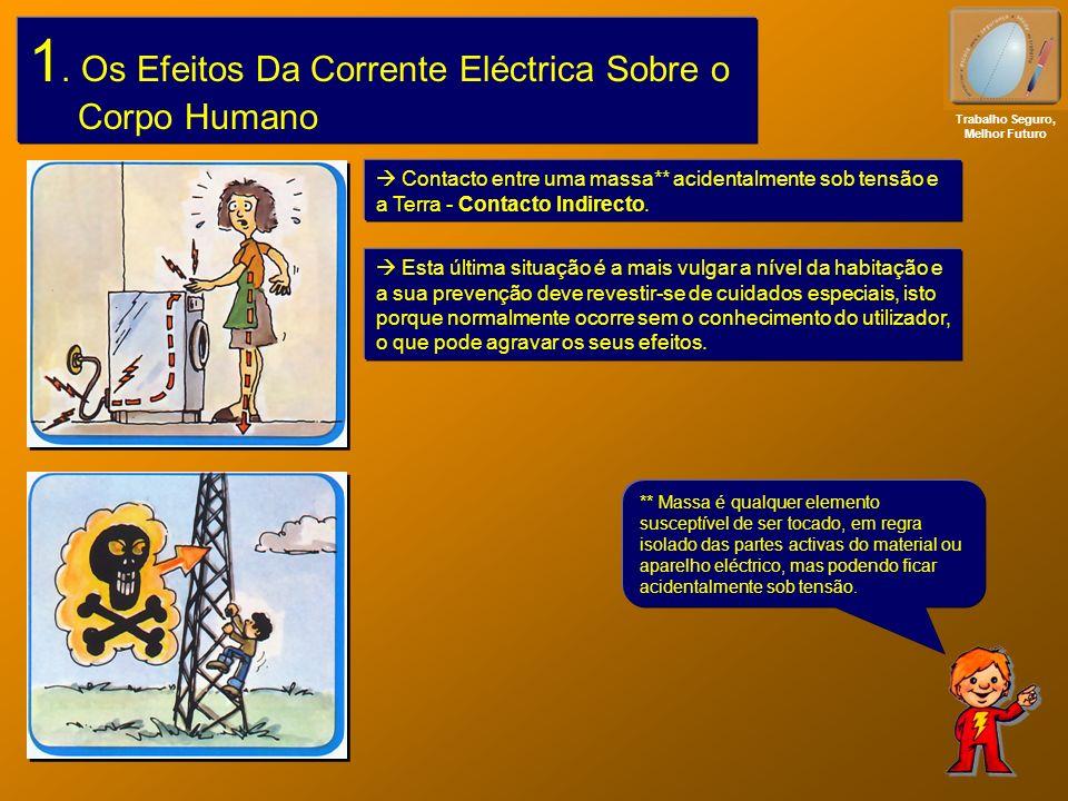 1. Os Efeitos Da Corrente Eléctrica Sobre o Corpo Humano Trabalho Seguro, Melhor Futuro Contacto entre uma massa** acidentalmente sob tensão e a Terra
