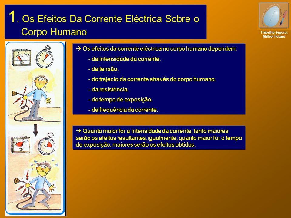 1. Os Efeitos Da Corrente Eléctrica Sobre o Corpo Humano Trabalho Seguro, Melhor Futuro Os efeitos da corrente eléctrica no corpo humano dependem: - d