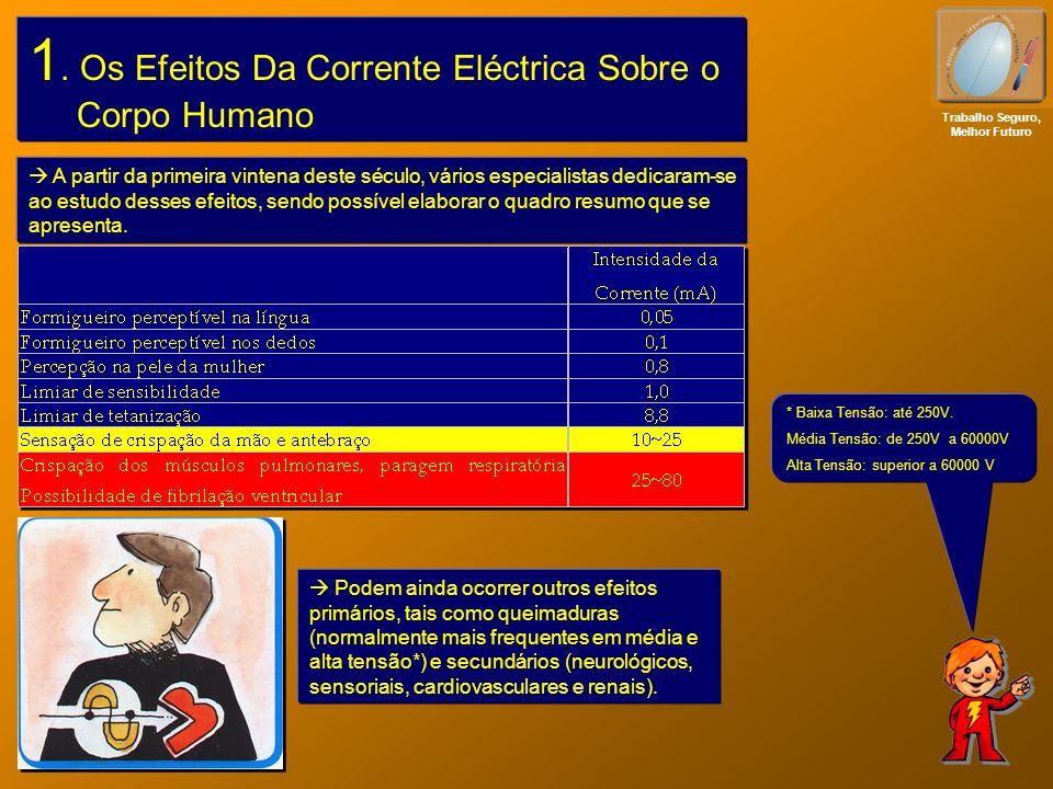 1. Os Efeitos Da Corrente Eléctrica Sobre o Corpo Humano Trabalho Seguro, Melhor Futuro A partir da primeira vintena deste século, vários especialista