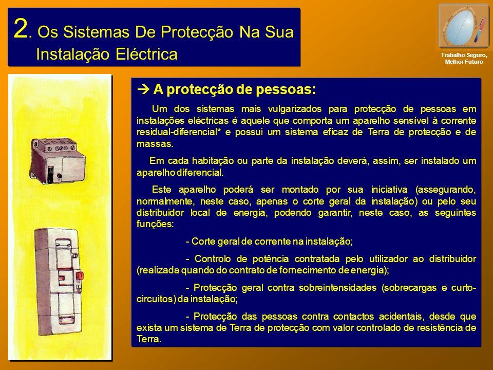 2. Os Sistemas De Protecção Na Sua Instalação Eléctrica Trabalho Seguro, Melhor Futuro A protecção de pessoas: Um dos sistemas mais vulgarizados para