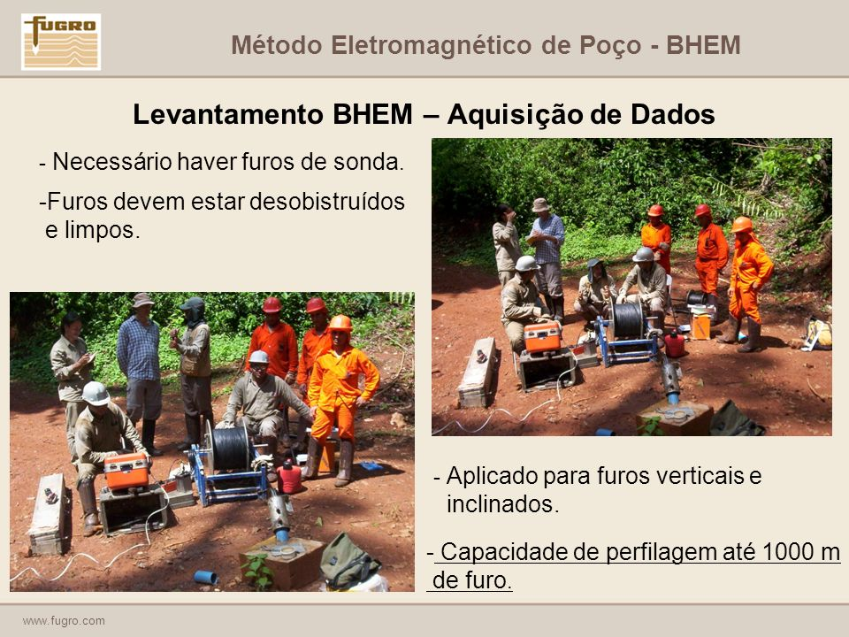 www.fugro.com Levantamento BHEM – Aquisição de Dados - Necessário haver furos de sonda.