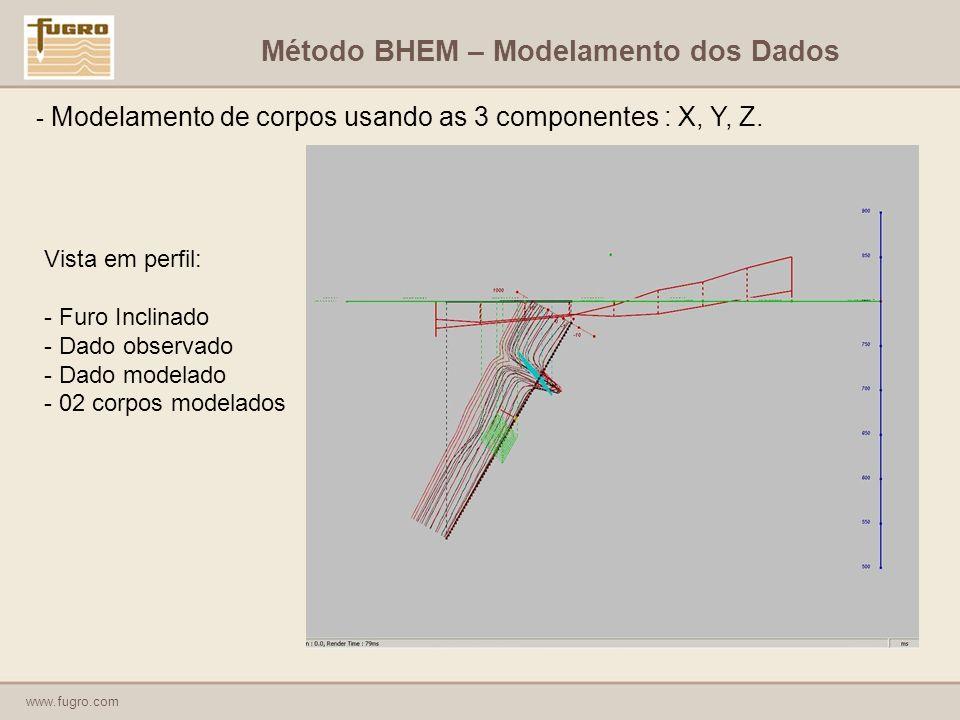 www.fugro.com - Modelamento de corpos usando as 3 componentes : X, Y, Z.