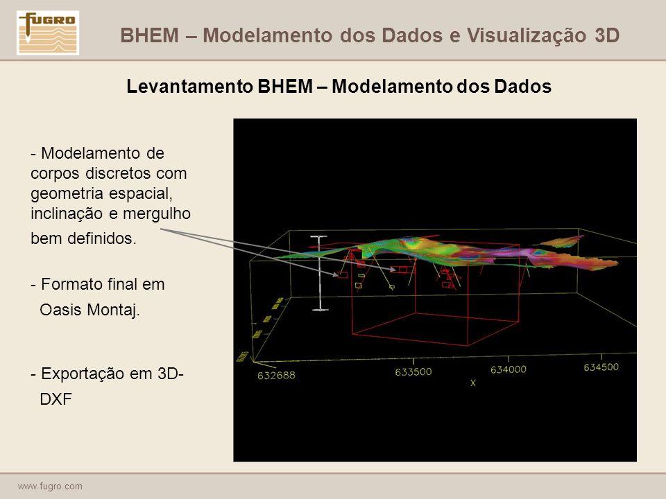 www.fugro.com Levantamento BHEM – Modelamento dos Dados - Modelamento de corpos discretos com geometria espacial, inclinação e mergulho bem definidos.
