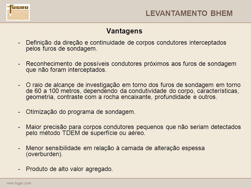 www.fugro.com Vantagens -Definição da direção e continuidade de corpos condutores interceptados pelos furos de sondagem.