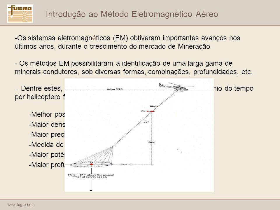 www.fugro.com Introdução ao Método Eletromagnético Aéreo -Os sistemas eletromagnéticos (EM) obtiveram importantes avanços nos últimos anos, durante o crescimento do mercado de Mineração.