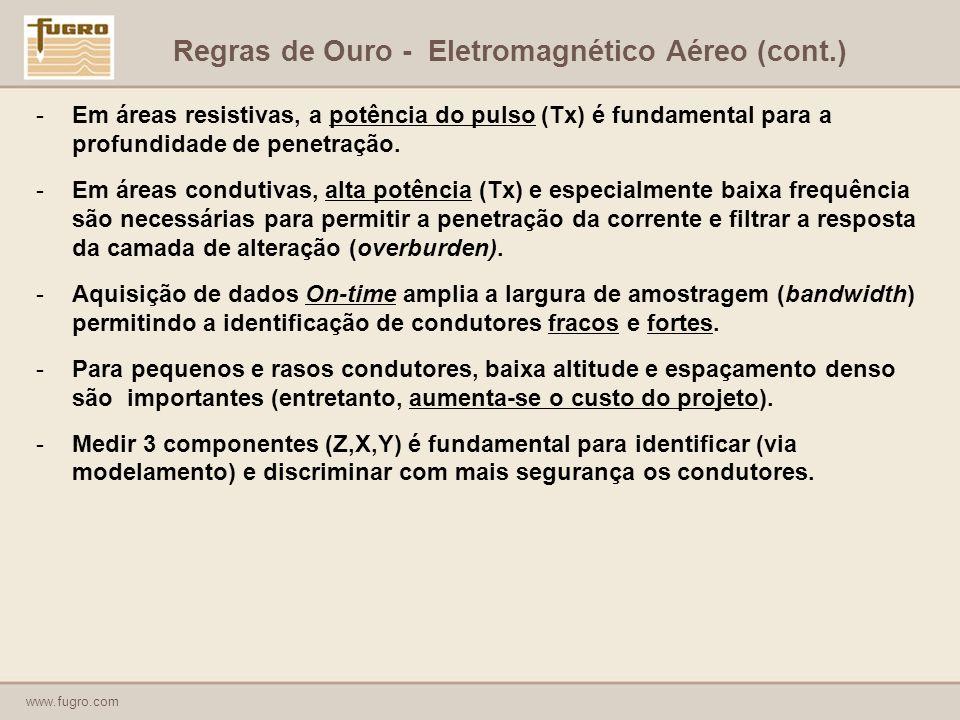 www.fugro.com Regras de Ouro - Eletromagnético Aéreo (cont.) -Em áreas resistivas, a potência do pulso (Tx) é fundamental para a profundidade de penetração.