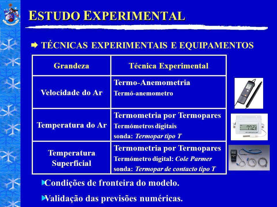 E STUDO E XPERIMENTAL TÉCNICAS EXPERIMENTAIS E EQUIPAMENTOS GrandezaTécnica Experimental Velocidade do Ar Termo-Anemometria Termó-anemometro Temperatu