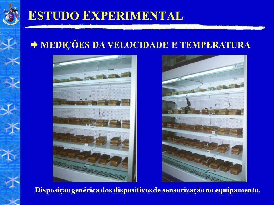 E STUDO E XPERIMENTAL Disposição genérica dos dispositivos de sensorização no equipamento. MEDIÇÕES DA VELOCIDADE E TEMPERATURA