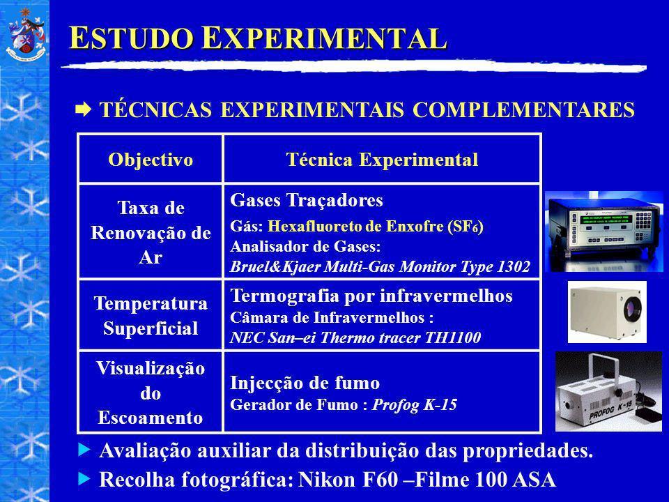 E STUDO E XPERIMENTAL TÉCNICAS EXPERIMENTAIS COMPLEMENTARES ObjectivoTécnica Experimental Taxa de Renovação de Ar Gases Traçadores Gás: Hexafluoreto de Enxofre (SF 6 ) Analisador de Gases: Bruel&Kjaer Multi-Gas Monitor Type 1302 Temperatura Superficial Termografia por infravermelhos Câmara de Infravermelhos : NEC San–ei Thermo tracer TH1100 Visualização do Escoamento Injecção de fumo Gerador de Fumo : Profog K-15 Avaliação auxiliar da distribuição das propriedades.