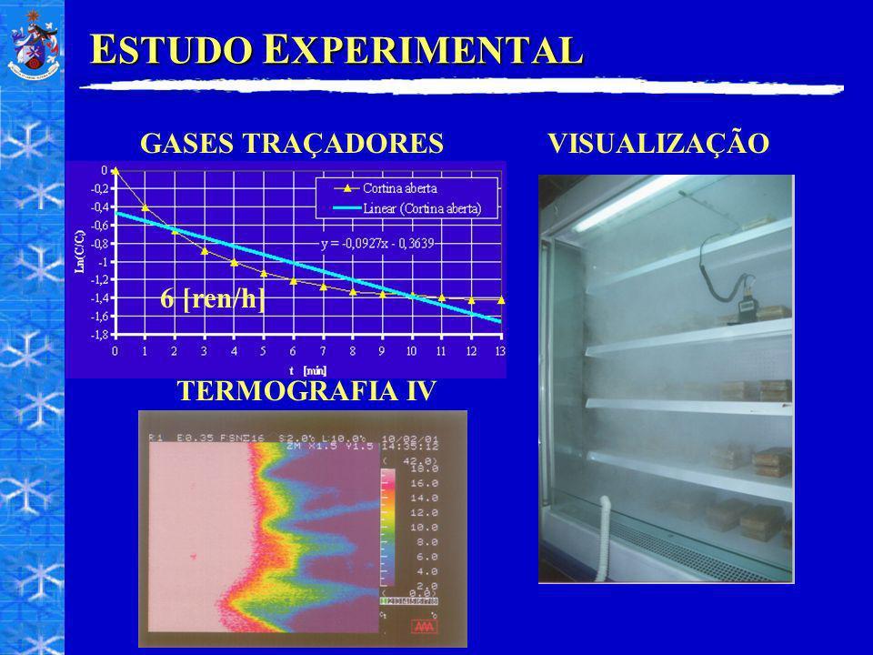 E STUDO E XPERIMENTAL GASES TRAÇADORES 6 [ren/h] VISUALIZAÇÃO TERMOGRAFIA IV