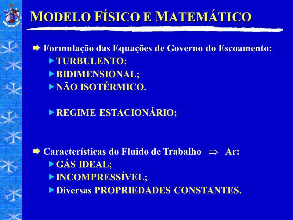 M ODELO F ÍSICO E M ATEMÁTICO Formulação das Equações de Governo do Escoamento: TURBULENTO; BIDIMENSIONAL; NÃO ISOTÉRMICO. REGIME ESTACIONÁRIO; Caract
