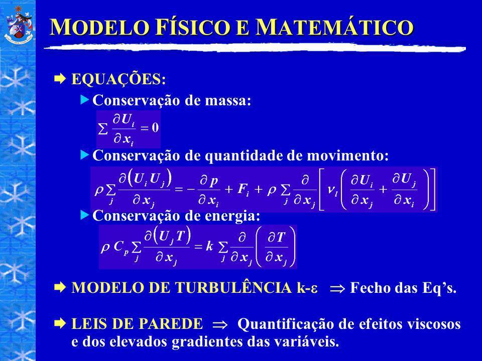 M ODELO F ÍSICO E M ATEMÁTICO EQUAÇÕES: Conservação de massa: Conservação de quantidade de movimento: Conservação de energia: MODELO DE TURBULÊNCIA k- Fecho das Eqs.