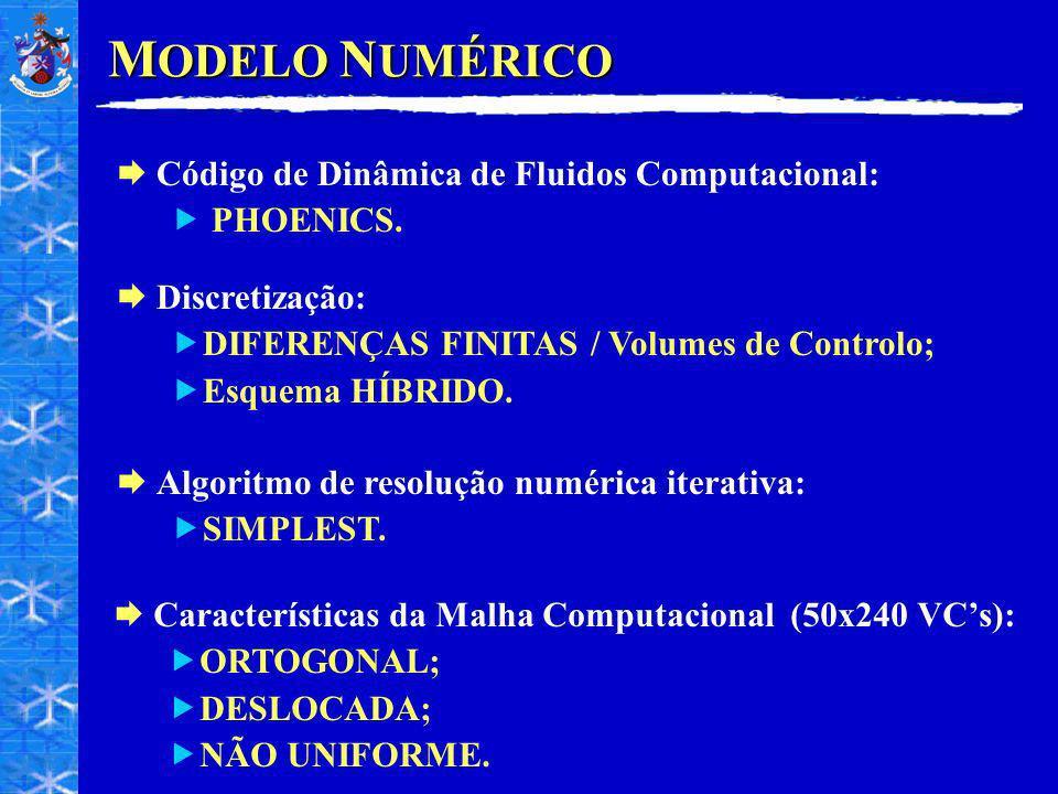 M ODELO N UMÉRICO Discretização: DIFERENÇAS FINITAS / Volumes de Controlo; Esquema HÍBRIDO. Algoritmo de resolução numérica iterativa: SIMPLEST. Carac