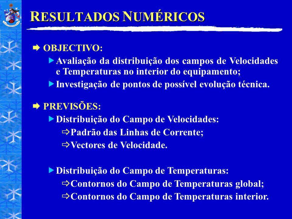 R ESULTADOS N UMÉRICOS OBJECTIVO: Avaliação da distribuição dos campos de Velocidades e Temperaturas no interior do equipamento; Investigação de pontos de possível evolução técnica.