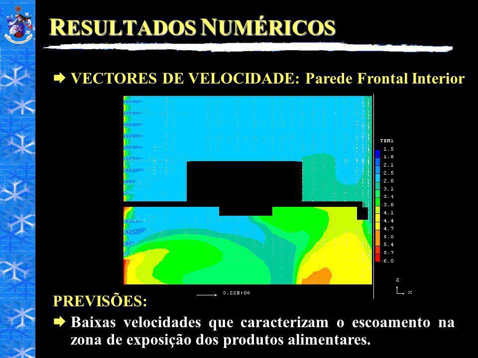 R ESULTADOS N UMÉRICOS VECTORES DE VELOCIDADE: Parede Frontal Interior PREVISÕES: Baixas velocidades que caracterizam o escoamento na zona de exposiçã