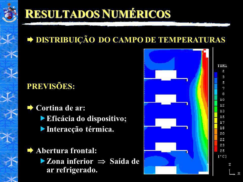 R ESULTADOS N UMÉRICOS DISTRIBUIÇÃO DO CAMPO DE TEMPERATURAS PREVISÕES: Cortina de ar: Eficácia do dispositivo; Interacção térmica. Abertura frontal: