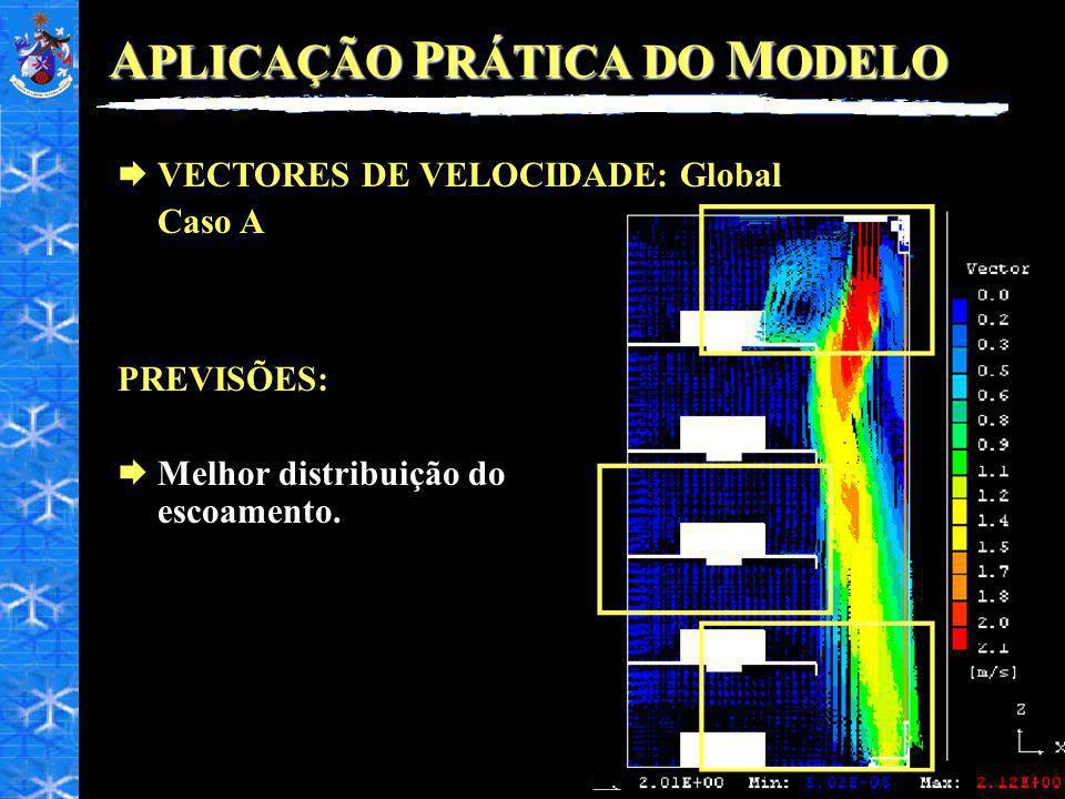 A PLICAÇÃO P RÁTICA DO M ODELO VECTORES DE VELOCIDADE: Global Caso A PREVISÕES: Melhor distribuição do escoamento.