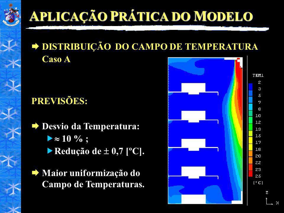 A PLICAÇÃO P RÁTICA DO M ODELO DISTRIBUIÇÃO DO CAMPO DE TEMPERATURA Caso A PREVISÕES: Desvio da Temperatura: 10 % ; Redução de 0,7 [ºC]. Maior uniform