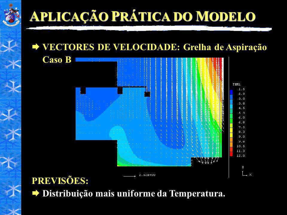 A PLICAÇÃO P RÁTICA DO M ODELO VECTORES DE VELOCIDADE: Grelha de Aspiração Caso B PREVISÕES: Distribuição mais uniforme da Temperatura.
