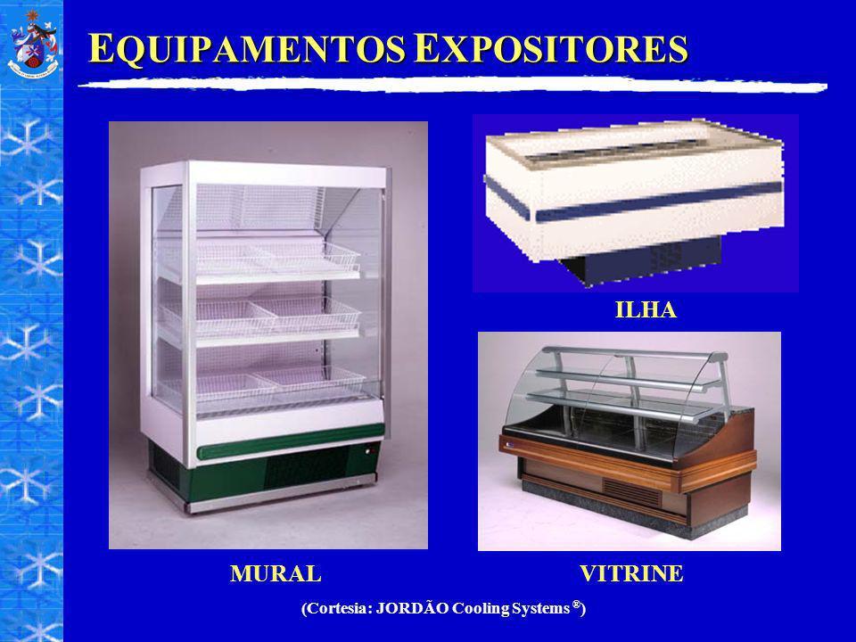 E QUIPAMENTOS E XPOSITORES (Cortesia: JORDÃO Cooling Systems ® ) MURAL ILHA VITRINE