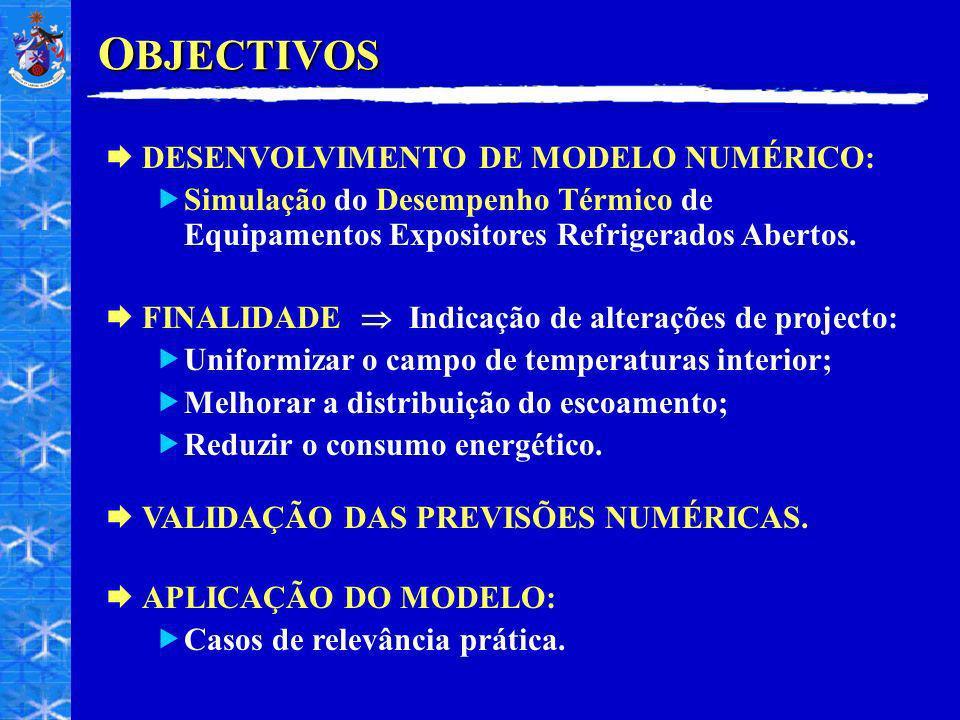A PLICAÇÃO P RÁTICA DO M ODELO Caso A : Aumento do diâmetro dos orifícios: A = 2 Grelha de insuflação: Conservação de massa U = 2,1 [m/s] OBJECTIVO: Uniformização das propriedades físicas relevantes.
