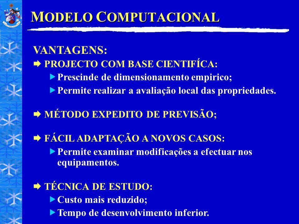 M ODELO C OMPUTACIONAL VANTAGENS: PROJECTO COM BASE CIENTIFÍCA: Prescinde de dimensionamento empirico; Permite realizar a avaliação local das propriedades.