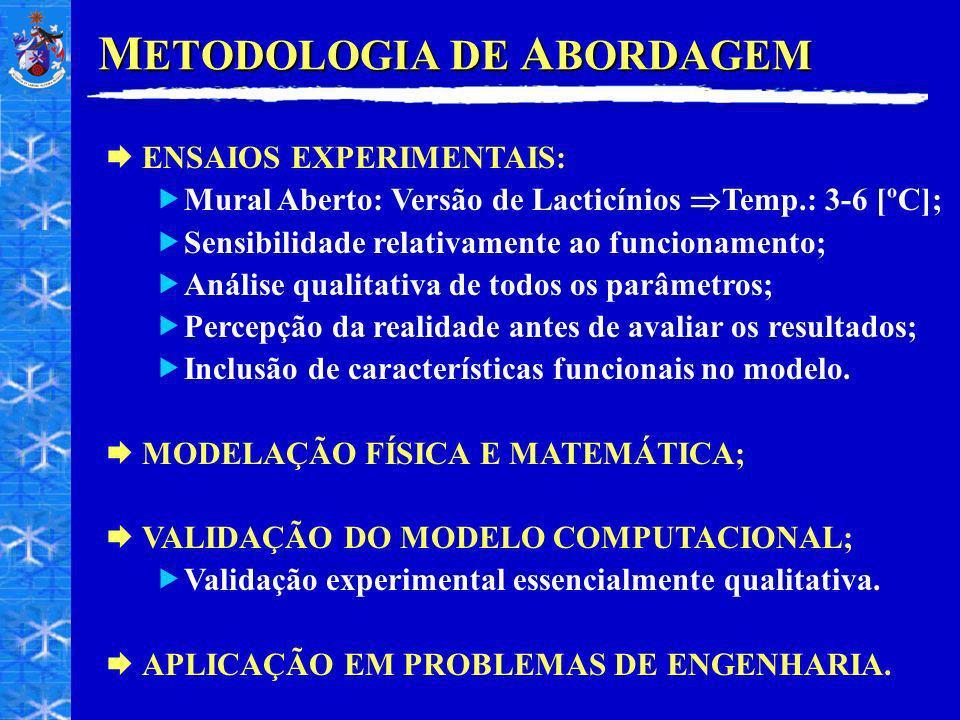 M ETODOLOGIA DE A BORDAGEM ENSAIOS EXPERIMENTAIS: Mural Aberto: Versão de Lacticínios Temp.: 3-6 [ºC]; Sensibilidade relativamente ao funcionamento; A