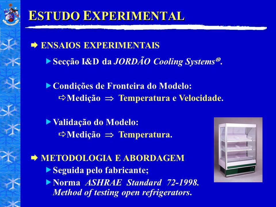 E STUDO E XPERIMENTAL TÉCNICAS EXPERIMENTAIS E EQUIPAMENTOS GrandezaTécnica Experimental Velocidade do Ar Termo-Anemometria Termó-anemometro Temperatura do Ar Termometria por Termopares Termómetros digitais sonda: Termopar tipo T Temperatura Superficial Termometria por Termopares Termómetro digital: Cole Parmer sonda: Termopar de contacto tipo T Condições de fronteira do modelo.