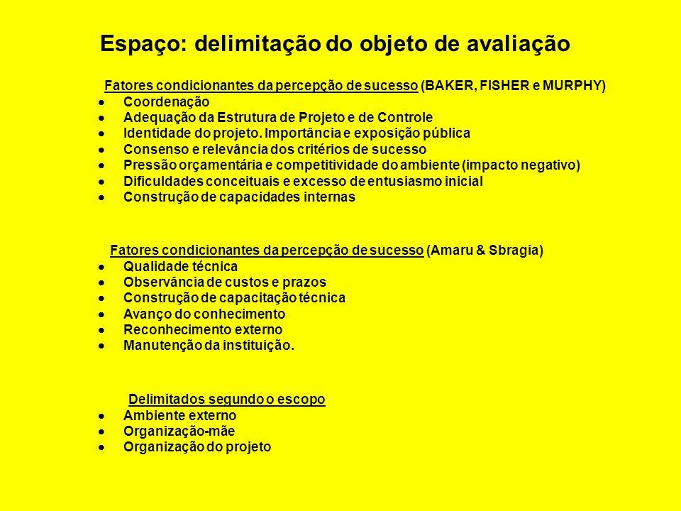 Princípio ontológico & semântico O quê.