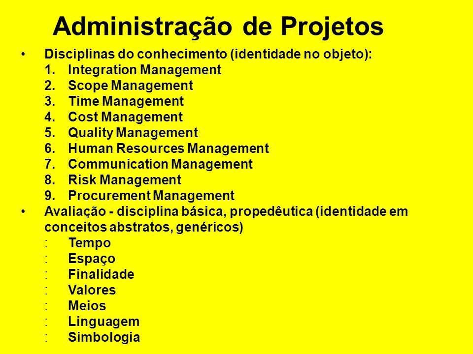 Avaliação é um ÁREA DE APLICAÇÃO DE CONHECIMENTO E PRÁTICA à Administração de Projetos.