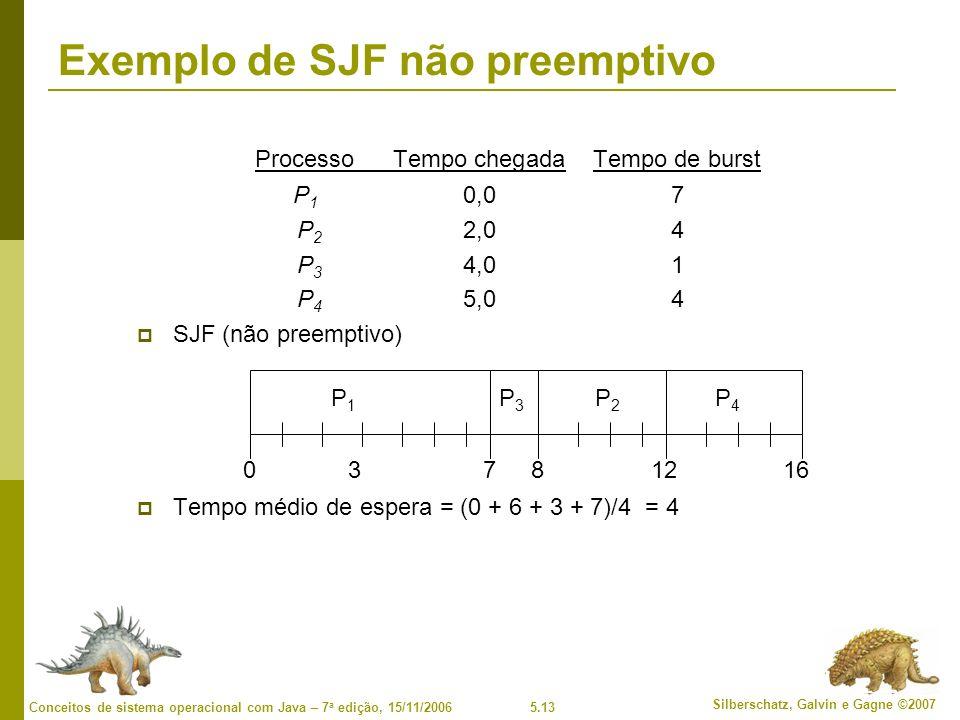 5.13 Silberschatz, Galvin e Gagne ©2007 Conceitos de sistema operacional com Java – 7 a edição, 15/11/2006 ProcessoTempo chegadaTempo de burst P 1 0,07 P 2 2,04 P 3 4,01 P 4 5,04 SJF (não preemptivo) Tempo médio de espera = (0 + 6 + 3 + 7)/4 = 4 Exemplo de SJF não preemptivo P1P1 P3P3 P2P2 73160 P4P4 812