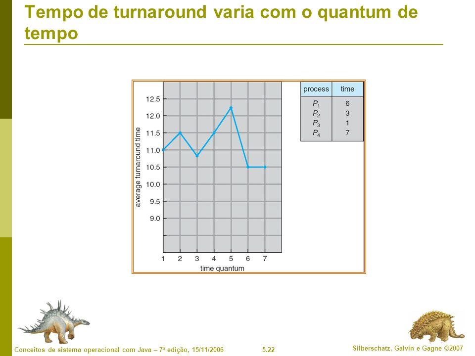 5.22 Silberschatz, Galvin e Gagne ©2007 Conceitos de sistema operacional com Java – 7 a edição, 15/11/2006 Tempo de turnaround varia com o quantum de tempo