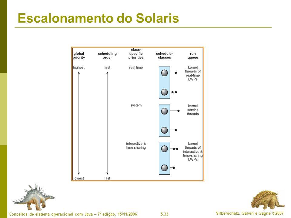 5.33 Silberschatz, Galvin e Gagne ©2007 Conceitos de sistema operacional com Java – 7 a edição, 15/11/2006 Escalonamento do Solaris