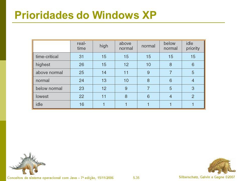 5.35 Silberschatz, Galvin e Gagne ©2007 Conceitos de sistema operacional com Java – 7 a edição, 15/11/2006 Prioridades do Windows XP