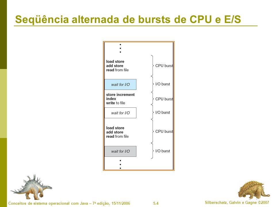 5.5 Silberschatz, Galvin e Gagne ©2007 Conceitos de sistema operacional com Java – 7 a edição, 15/11/2006 Histograma de tempos de burst de CPU