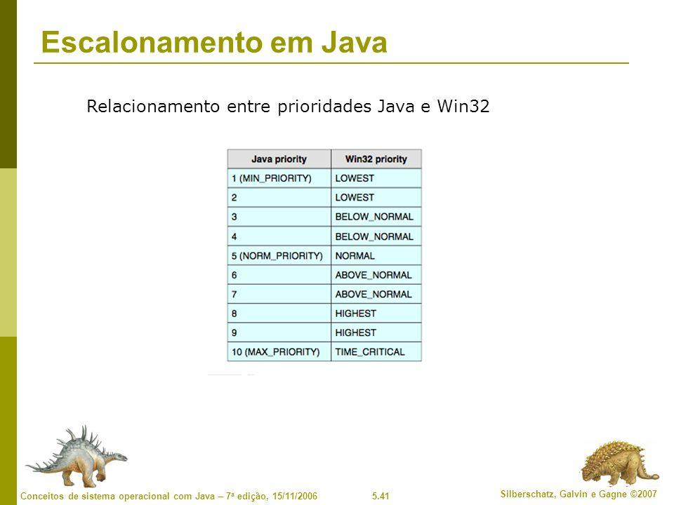 5.41 Silberschatz, Galvin e Gagne ©2007 Conceitos de sistema operacional com Java – 7 a edição, 15/11/2006 Escalonamento em Java Relacionamento entre prioridades Java e Win32