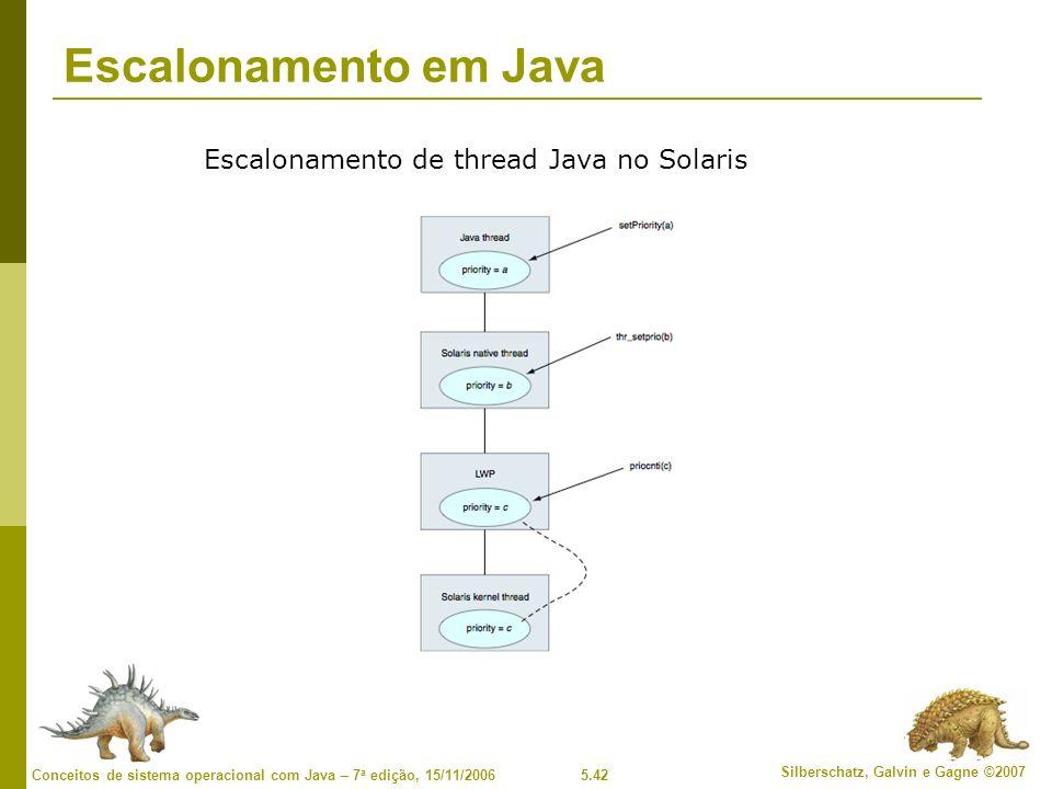 5.42 Silberschatz, Galvin e Gagne ©2007 Conceitos de sistema operacional com Java – 7 a edição, 15/11/2006 Escalonamento em Java Escalonamento de thread Java no Solaris